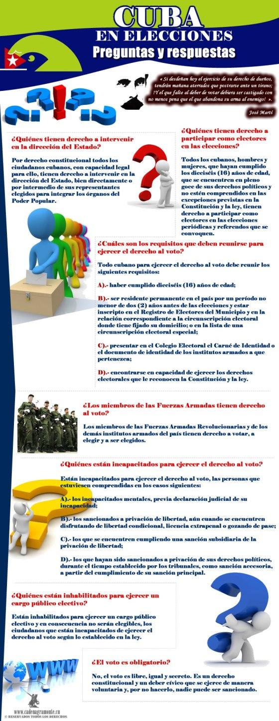 elecciones-2012-preguntas-respuestas